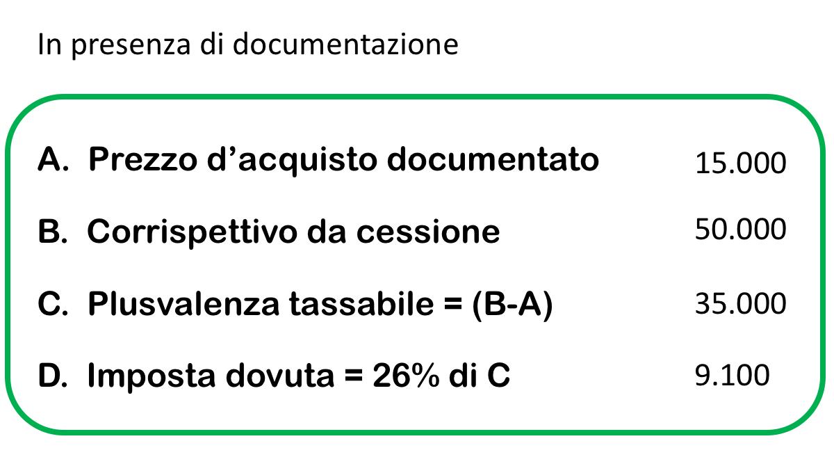 Plusvalenza con documentazione